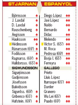 ST Jarnan vs Espanyol players ratings