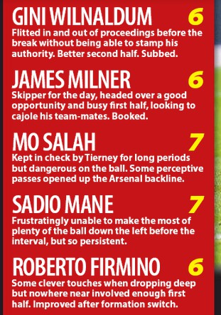 Player Ratings Arsenal v Liverpool 2020.